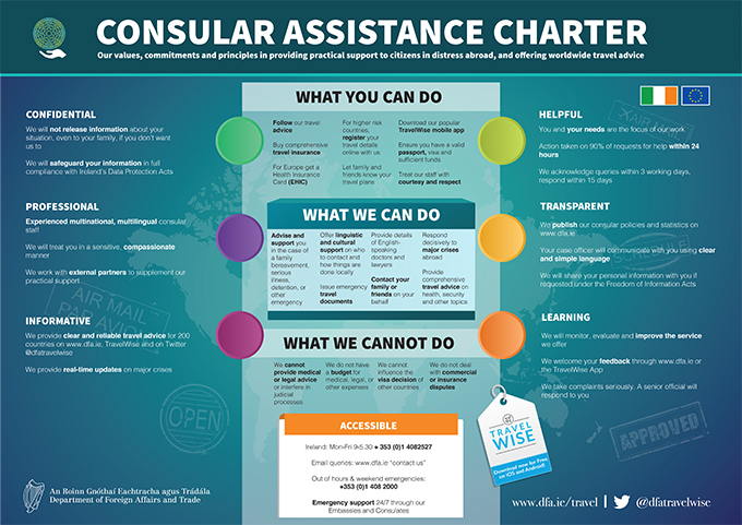 Consular Assistance Charter